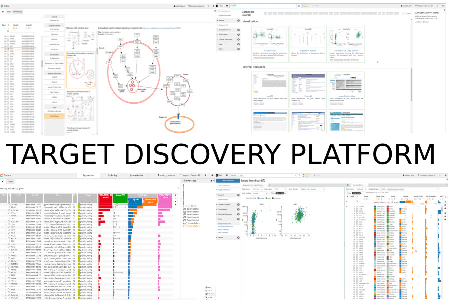 Target Discovery Platform